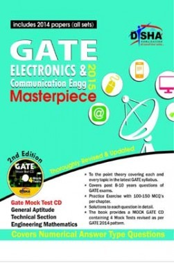 GATE Electronics Communication Engineering 2015
