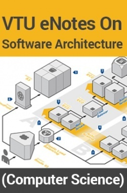 VTU eNotes On Software Architecture (Computer Science)