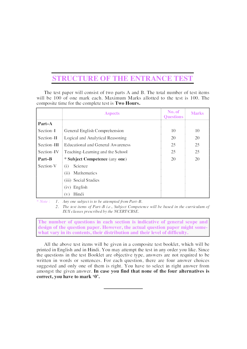 IGNOU B.Ed Entrance Exam. - Page 5
