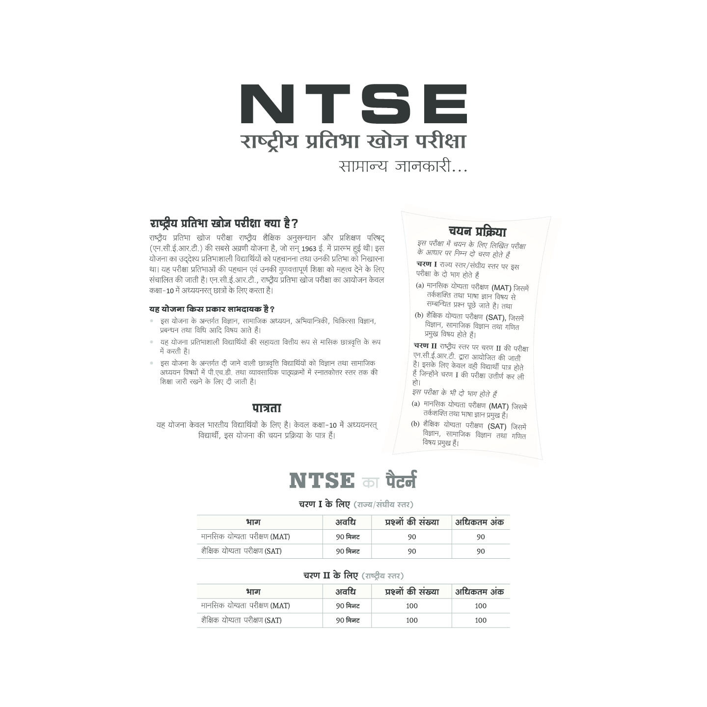 Download Ntse Mat Sat Class 10th Ke Liye Sampurna Coverage