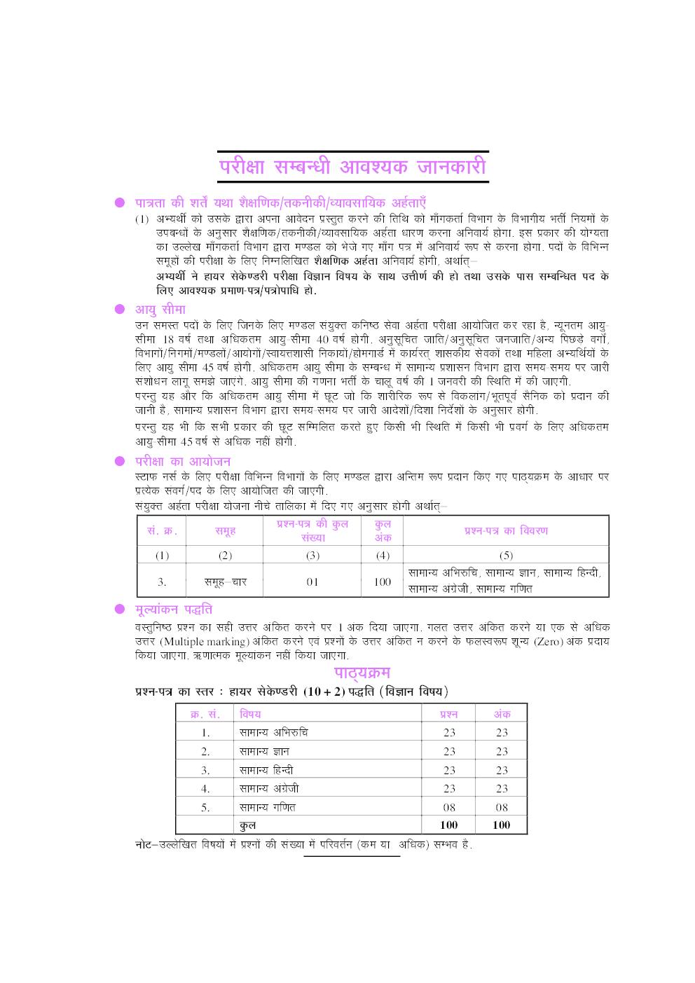 मध्य प्रदेश स्टाफ नर्स संयुक्त चयन परीक्षा - Page 5