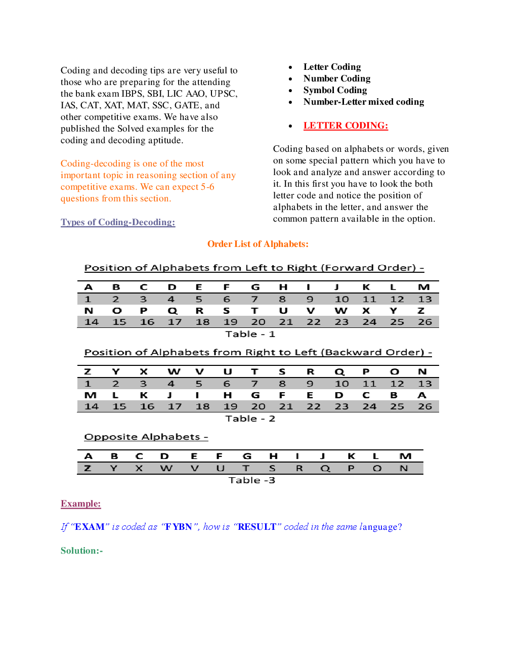 MCQs Reasoning (Coding Decoding) With Solutions - Page 3