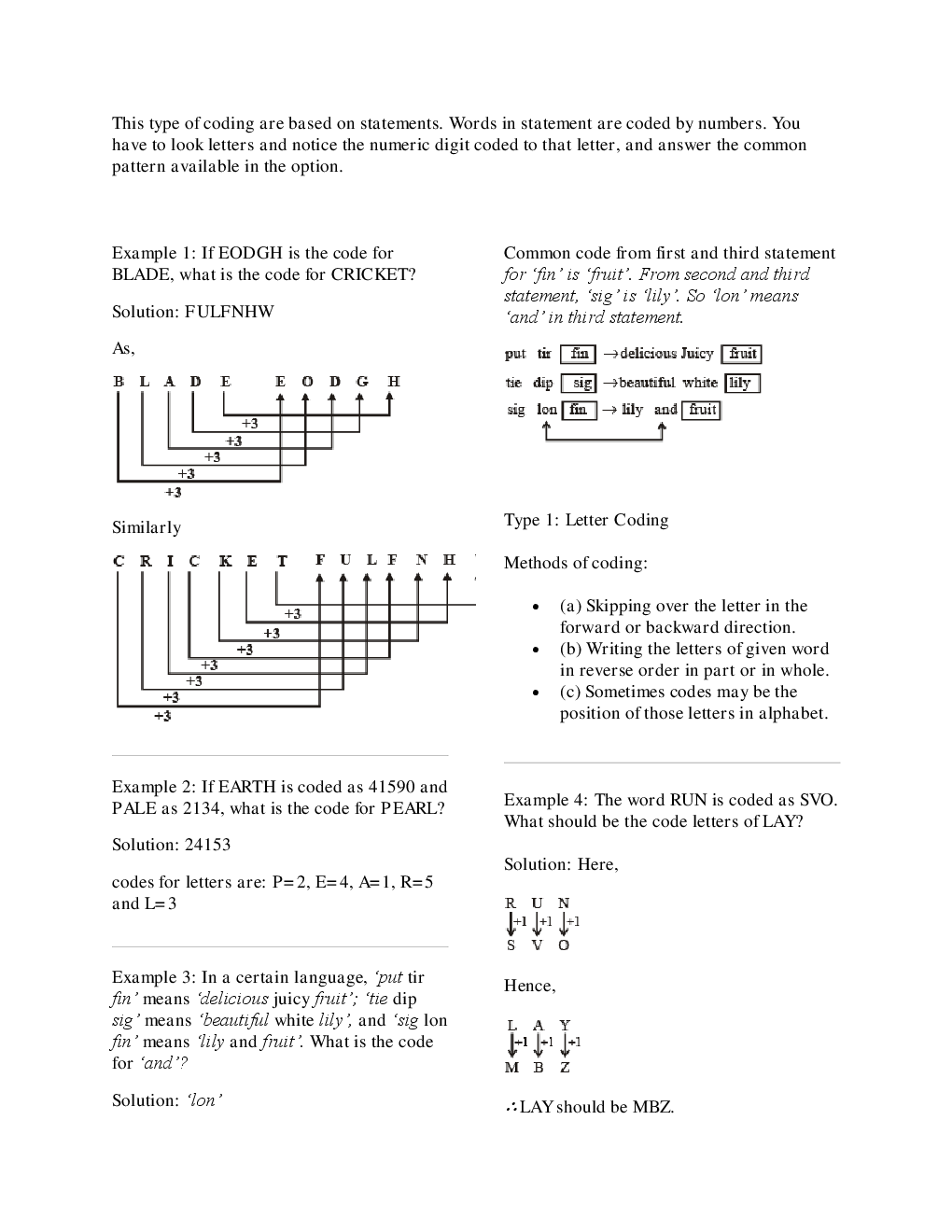 MCQs Reasoning (Coding Decoding) With Solutions - Page 5