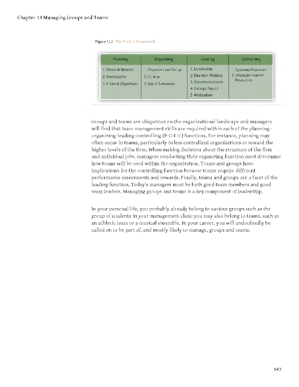UGC NET Managing Groups And Teams Study Material For Management - Page 3