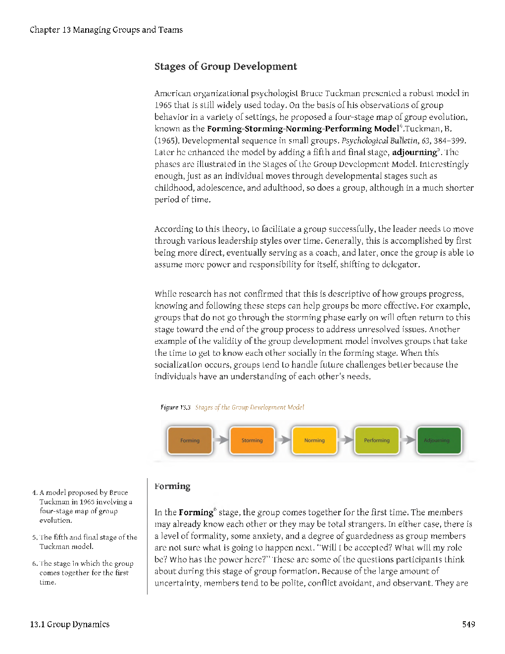 UGC NET Managing Groups And Teams Study Material For Management - Page 5