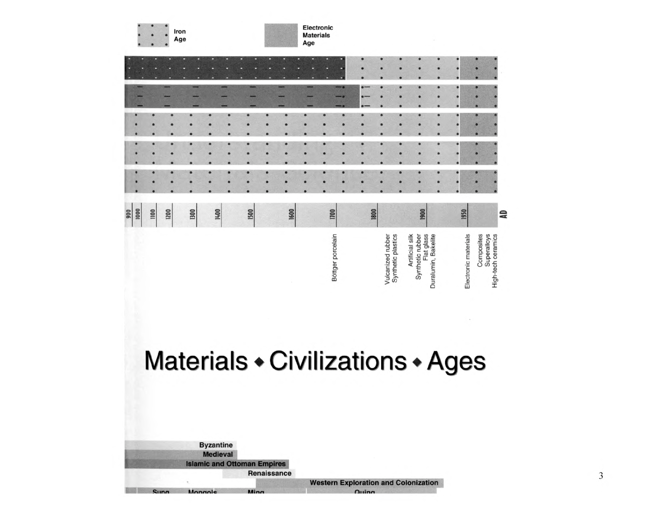 IES Materials Science Study Material For Electronic Telecommunication Engineering Paper-1 - Page 4