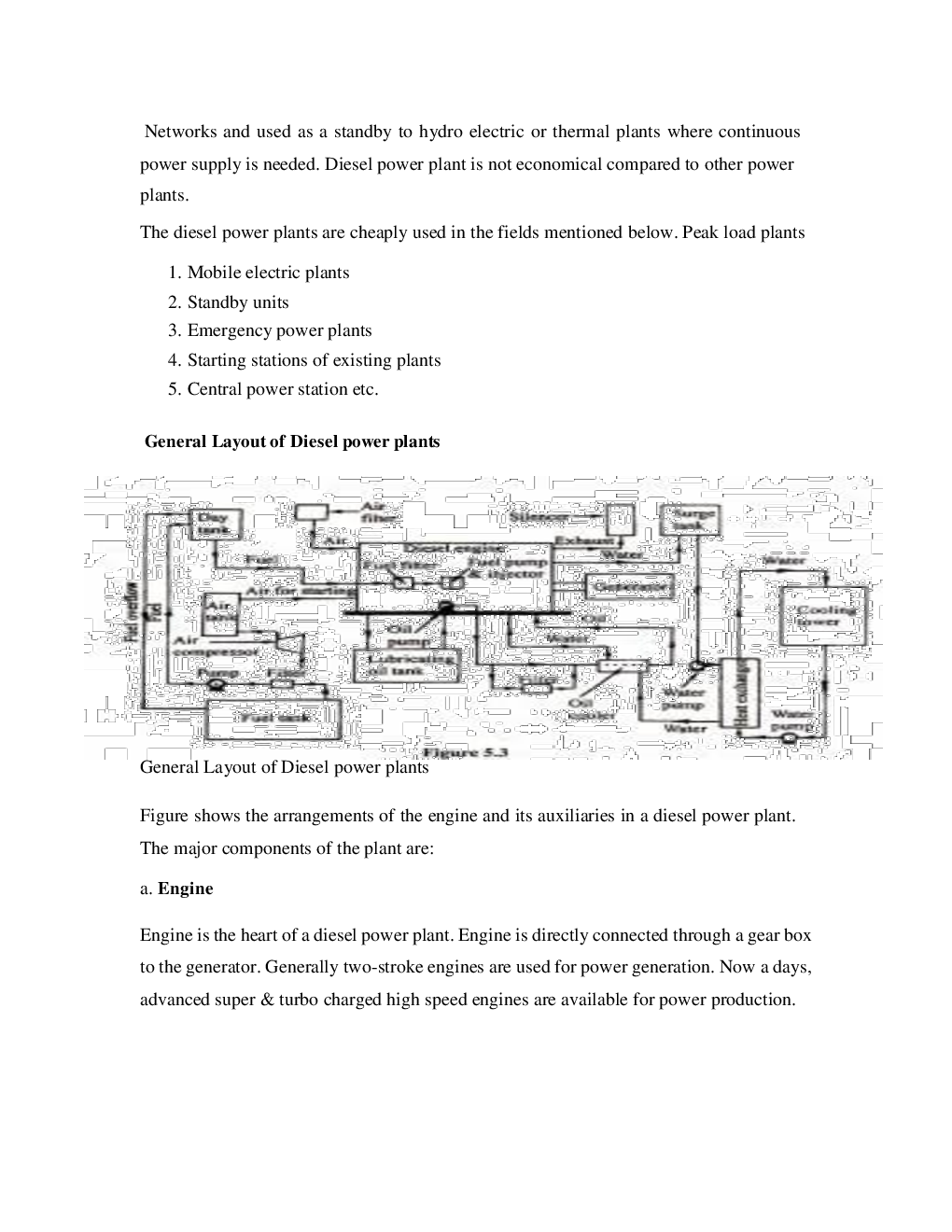 Diesel Power Plant Layout And Working Download Vtu Enotes On Engineering For Mechanical Experience In Web Reader
