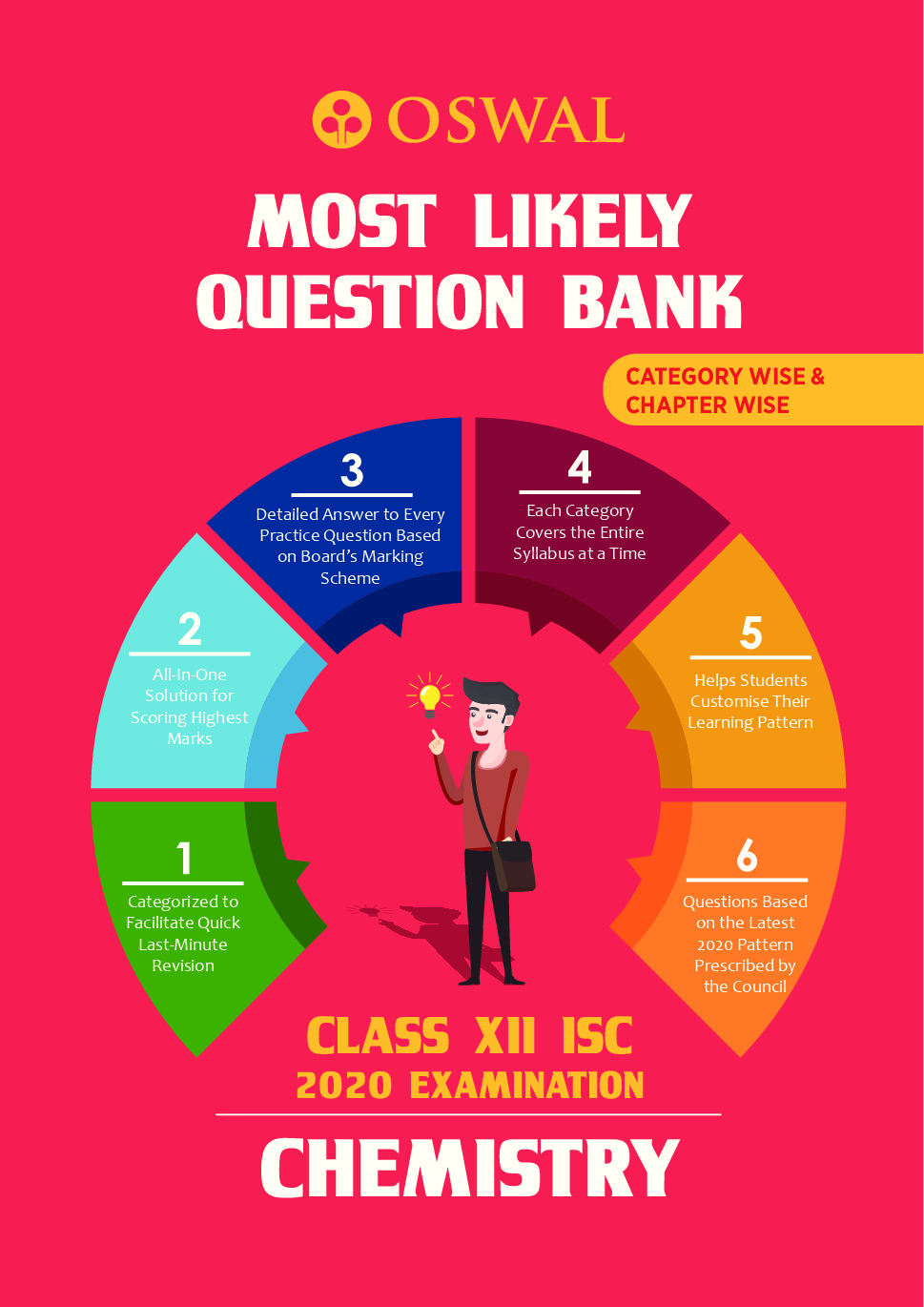 Oswal ISC Most Likely Question Bank Category & Chapterwise For Class XII Chemistry (For 2020 Exam) - Page 1