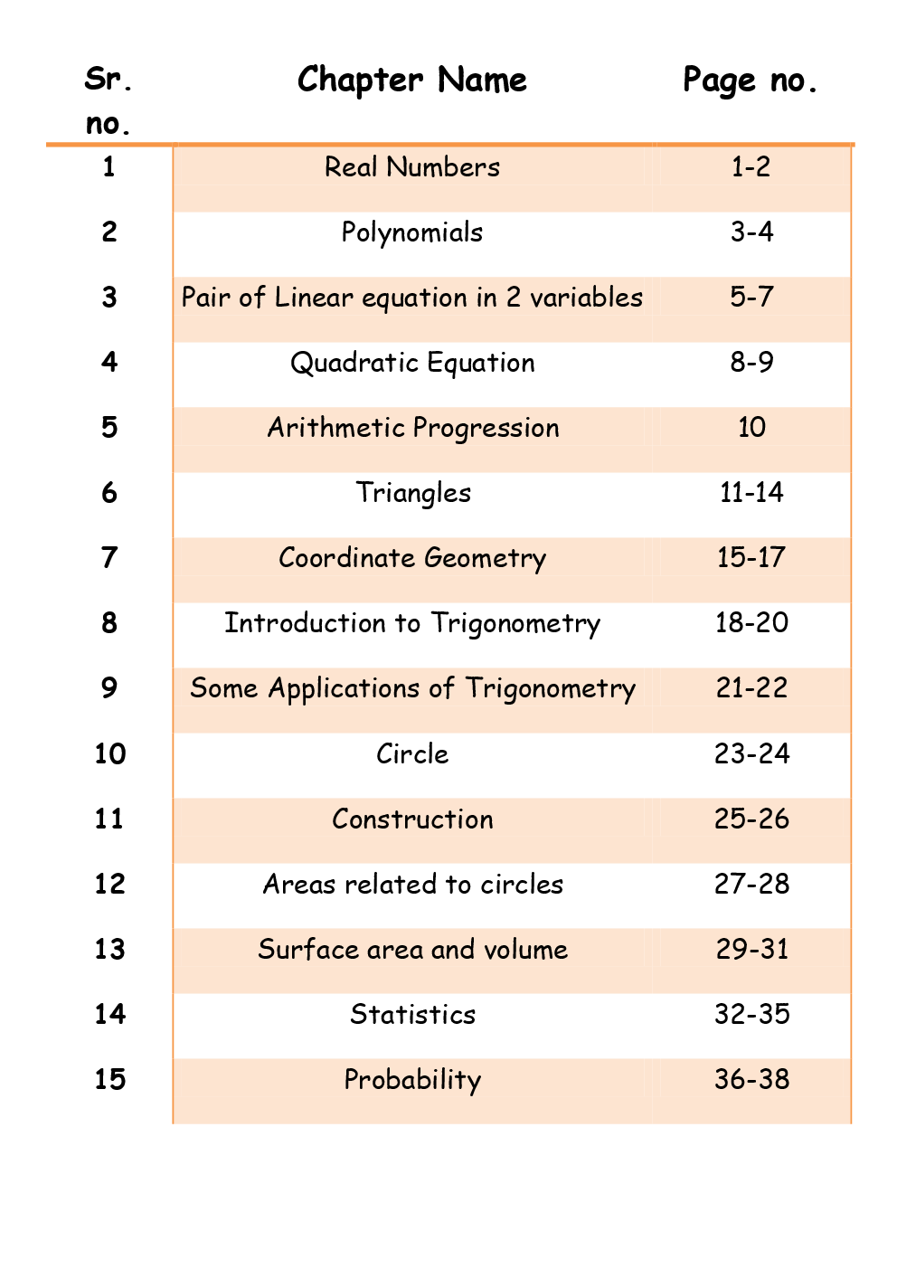Conceptify's Brief Mathematics For Class - X - Page 3
