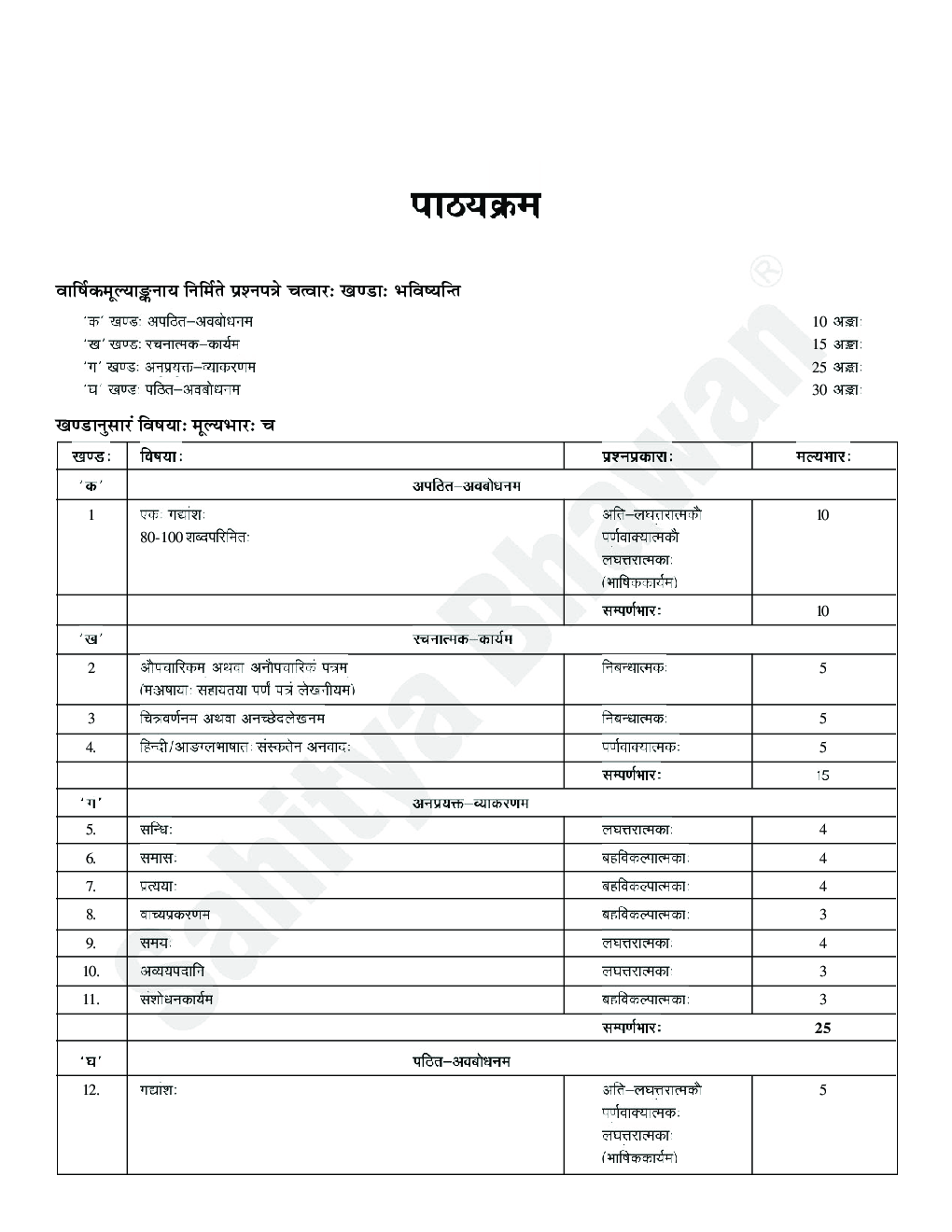 CBSE Complete Study Sanskrit For Class - X - Page 5