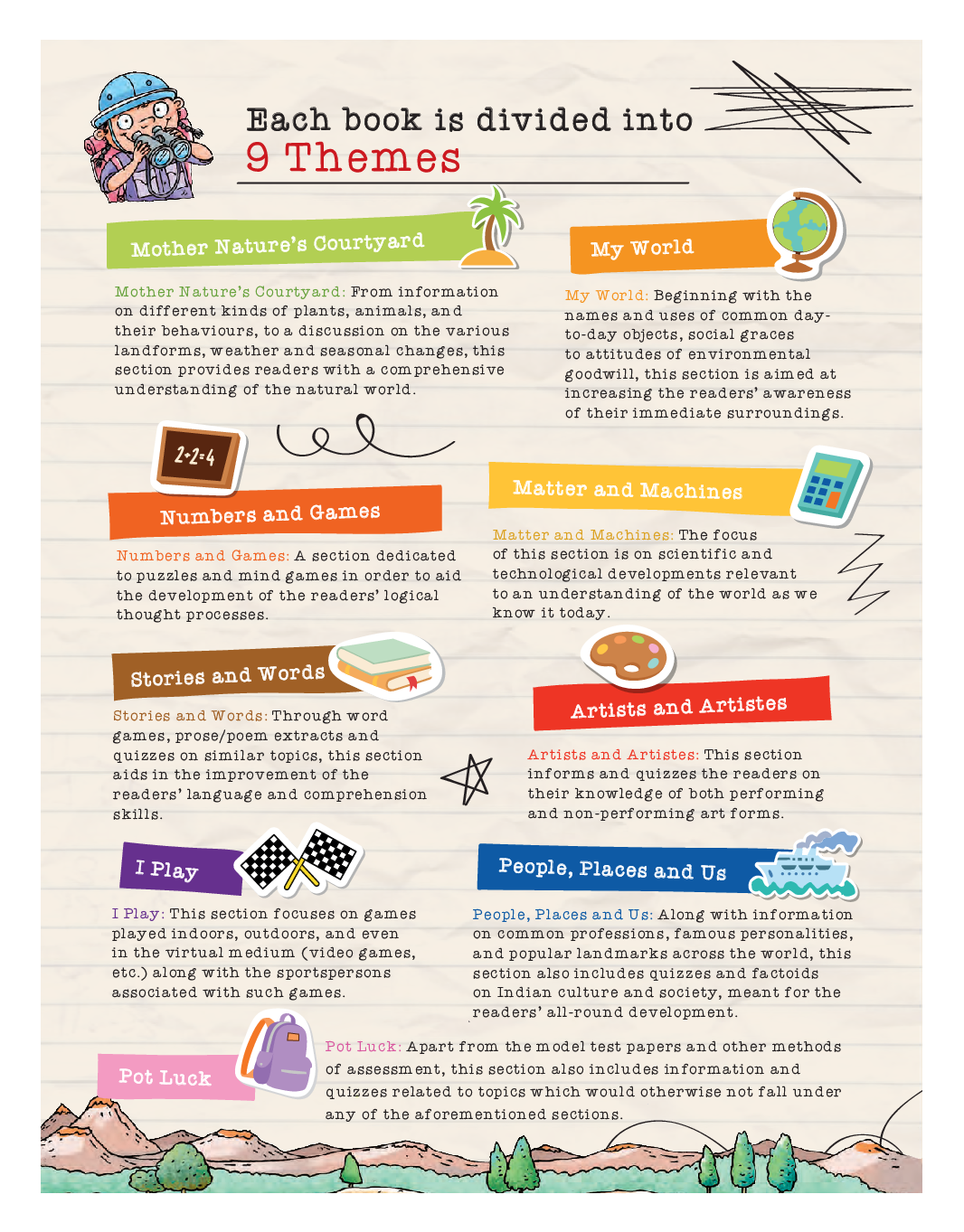 Knowledge Trove General Knowledge Book For Class-1 - Page 5