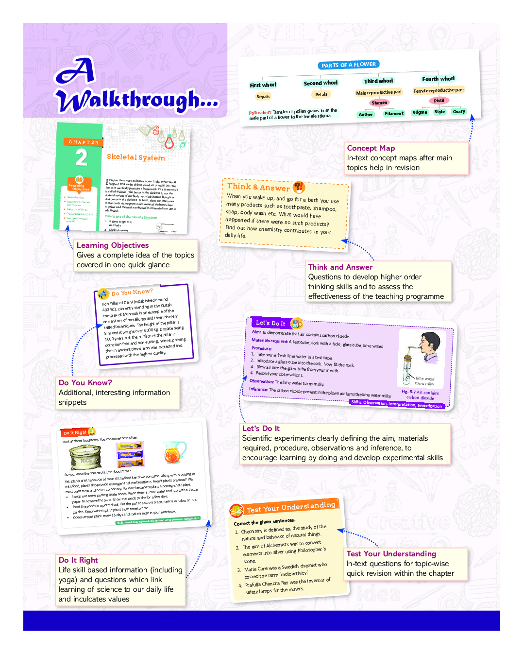 Lakhmir Singh\'s Science  Chemistry for ICSE Class 8 - Page 5