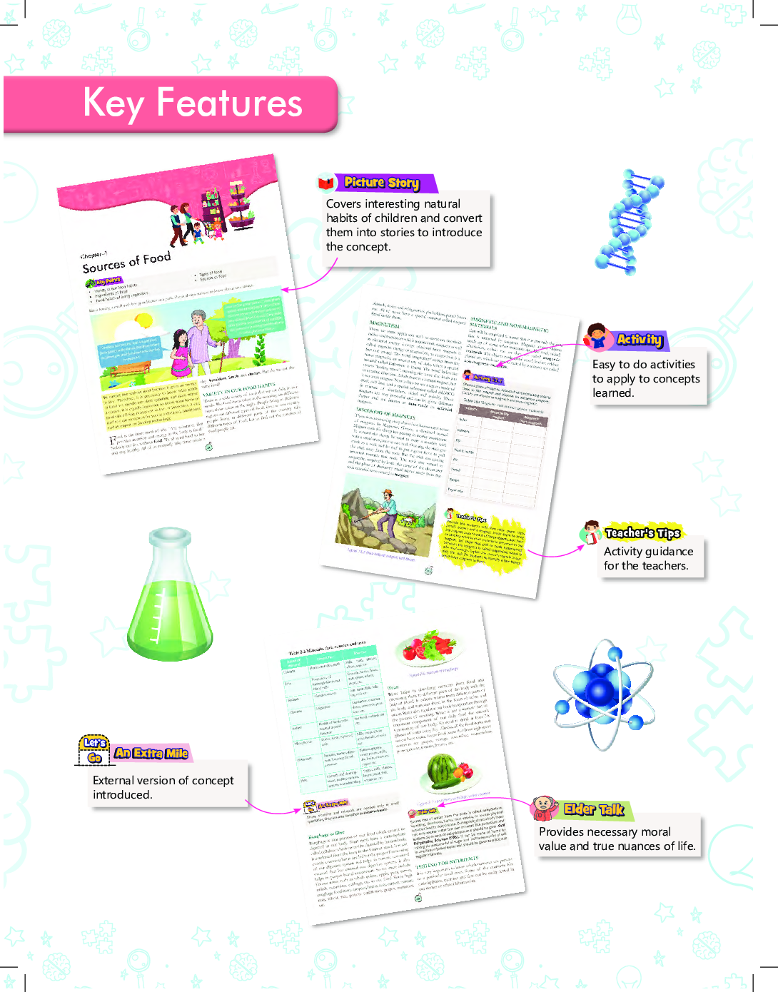 Educart CBSE Let's Learn Science Textbook For Class - VI - Page 5
