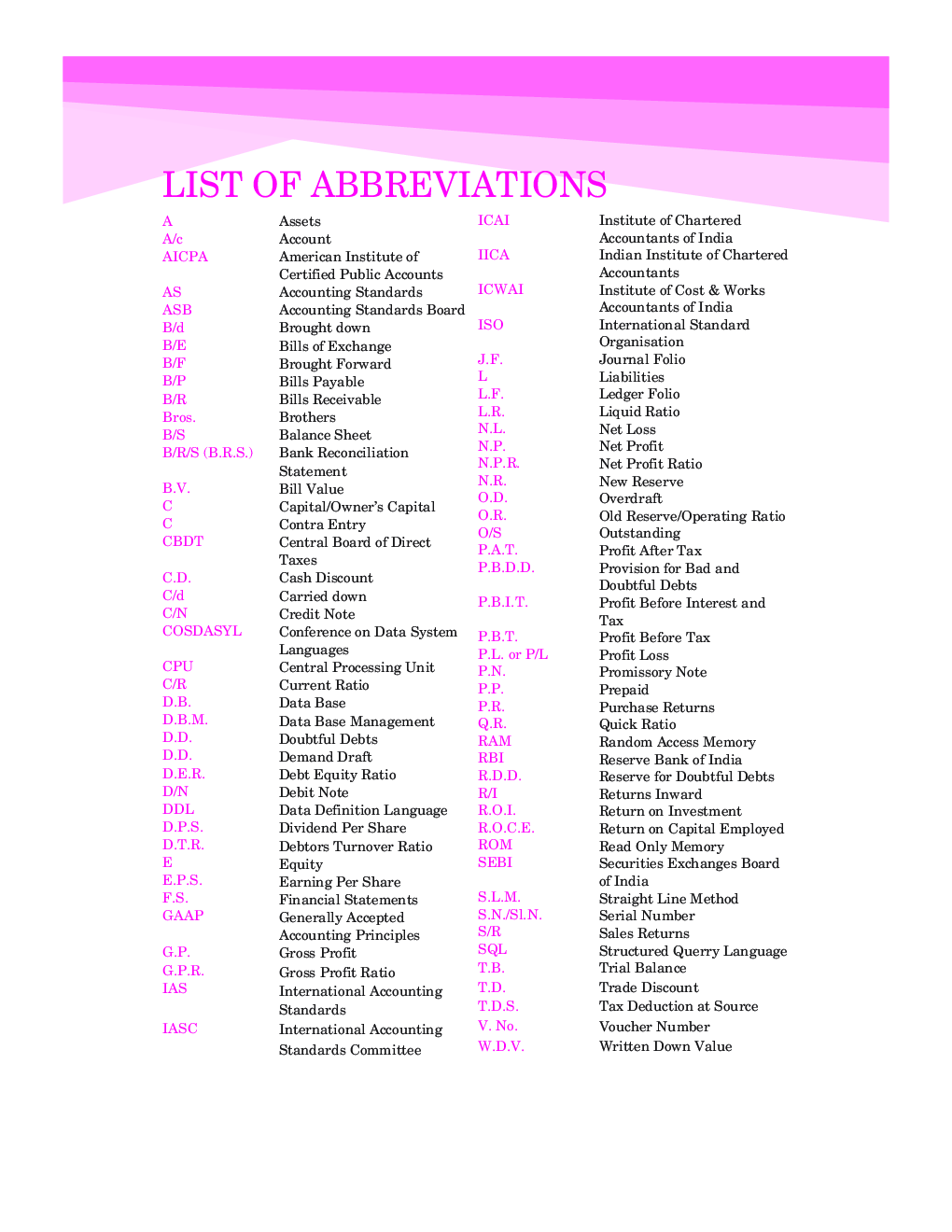 Accountancy Class XI - Page 5