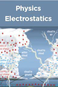 Physics Electrostatics