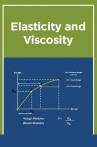 Elasticity & Viscosity
