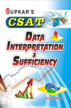 CSAT Data Interpretation and Sufficiency