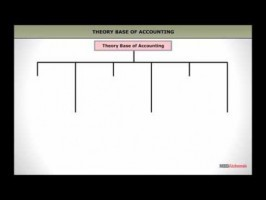 Class 11 Accounts - Accounting Assumptions And Principles Video by MBD Publishers