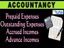 Class 11 Accountancy - Adjustments Of Income And Expenses Video by Let's Tute