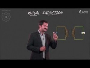Alternating Current - Mutual Induction Video By Plancess
