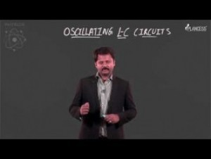 Alternating Current - Oscillation In L C Circuit Video By Plancess