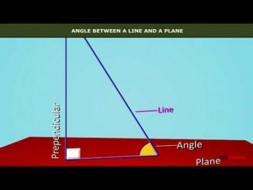 Class 12 Maths - Angle Between A Line And A Plane Video by MBD Publishers