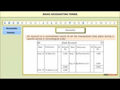 Class 11 Accounts - Basic Accounting Terms Video by MBD Publishers