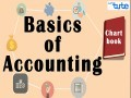 Class 11 Accountancy - Basics Of Accounting Chart Book Video by Let's Tute