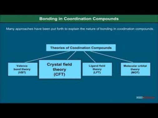 Class 12 Chemistry - Bonding In Coordination Compounds Video by MBD Publishers