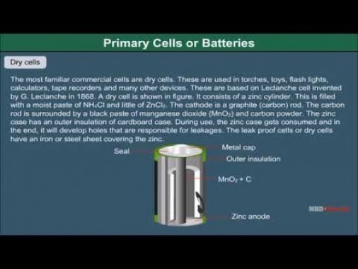Class 12 Chemistry - Cells And Batteries Video by MBD Publishers