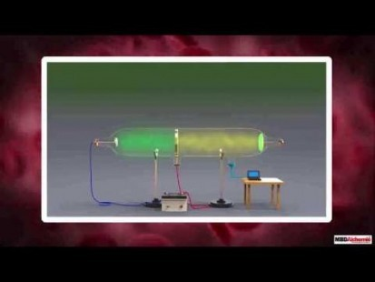 Class 9 Science - Charged Particles In Matter Video by MBD Publishers