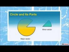 Class 9 Maths - Circle And Its Parts Video by MBD Publishers