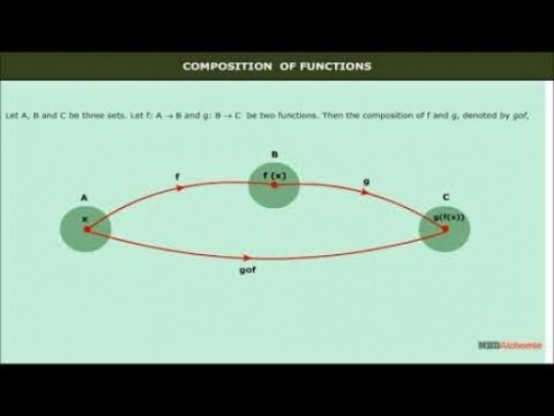 Class 12 Maths - Composition Of Functions Video by MBD Publishers