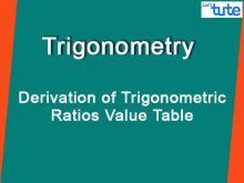 Class 10 Mathematics - Derivation For Trigonometric Ratios Value Table Video by Lets Tute