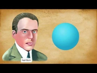 Class 9 Science - Distribution Of Electrons In Different Orbits Video by MBD Publishers