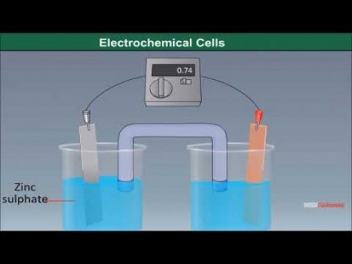 Class 12 Chemistry - Electrochemical Cells Video by MBD Publishers