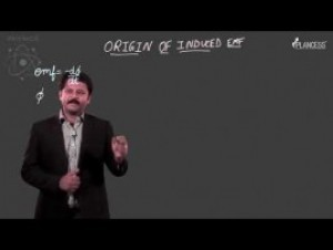 Electromagnetic Induction - Origin Of Induced EMF-I Video By Plancess