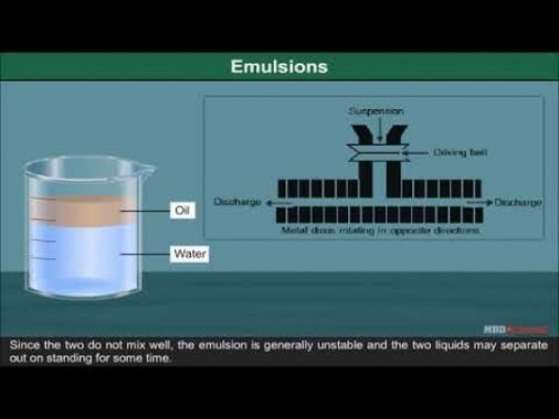 Class 12 Chemistry - Emulsions Video by MBD Publishers
