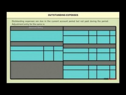Class 11 Accounts - Financial Statements With Adjustments Video by MBD Publishers