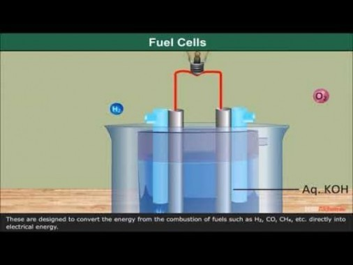 Class 12 Chemistry - Fuel Cell Video by MBD Publishers