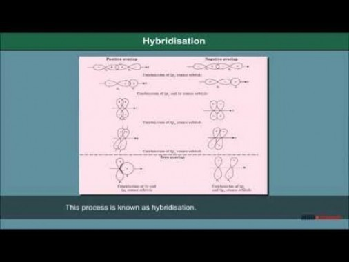 Class 11 Chemistry - Hybridisation Video by MBD Publishers