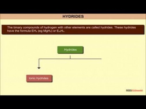 Class 11 Chemistry - Hydrides Video by MBD Publishers