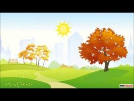 Class 9 Geography - Indian Climate Video by MBD Publishers