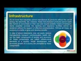 Class 11 Economics - Infrastructure Video by MBD Publishers