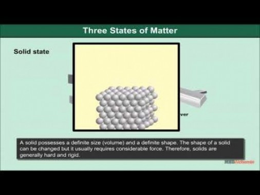 Class 11 Chemistry - Intermolecular Forces Video by MBD Publishers