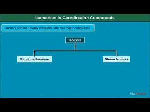 Class 12 Chemistry - Isomerism In Coordination Compounds Video by MBD Publishers