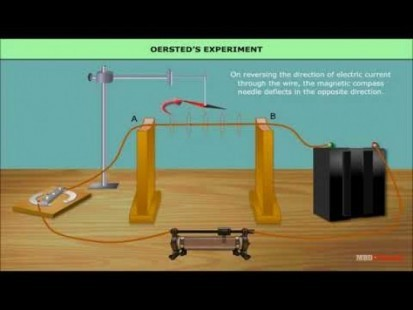 Class 12 Physics - Motion Of Charges And Magnetic Force Video by MBD Publishers