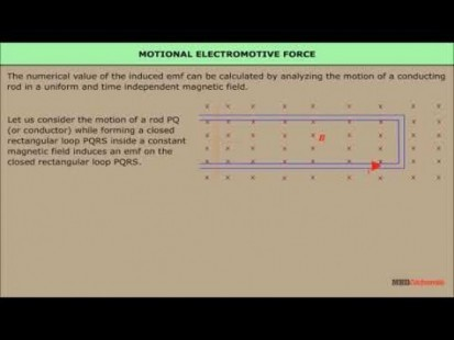 Class 12 Physics - Motion Of Electromotive Force Video by MBD Publishers