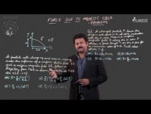 Moving Charges And Magnetism - Force Due To Magnetic Field - Illustrations-II Video By Plancess
