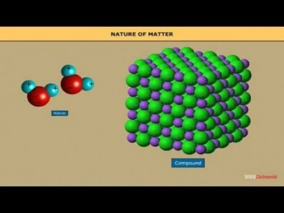 Class 11 Physics - Nature Of Matter Video by MBD Publishers